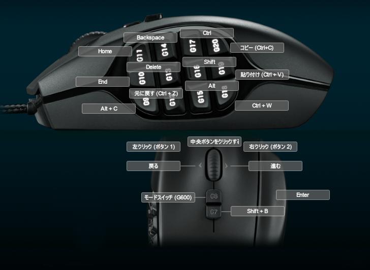 Logicool G600tのボタン設定